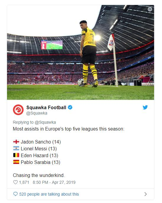 Jadon Sancho, Dortmund, Schalke, Bayern Munich, MU, Messi, Hazard, thẻ đỏ
