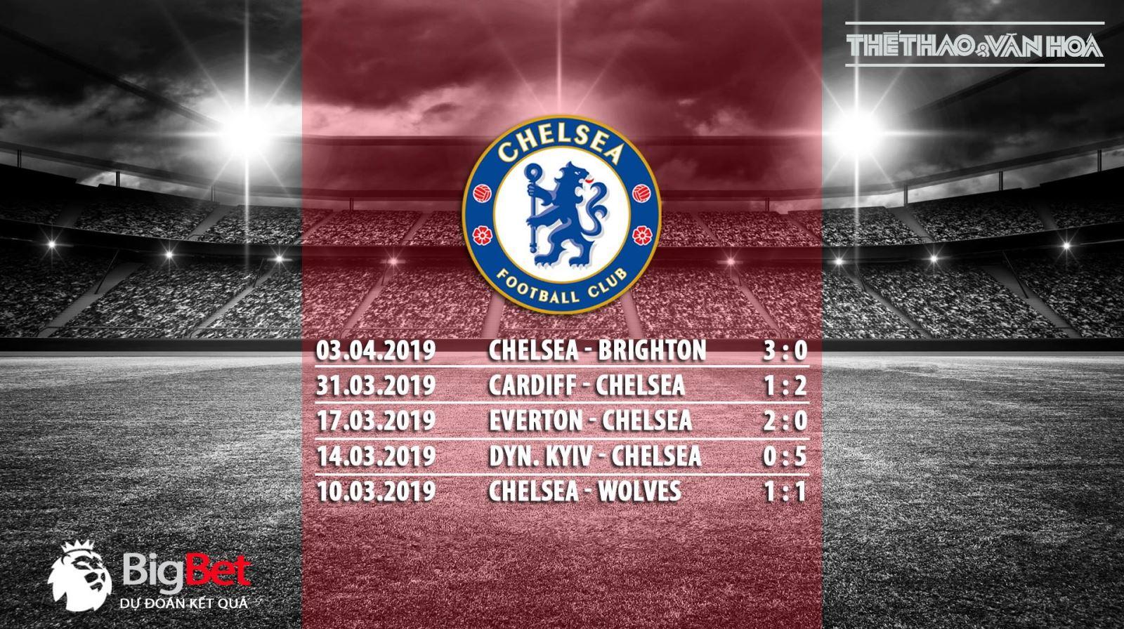 Chelsea, Chelsea vs West Ham, truc tiep bong da, xem trực tiếp bóng đá, bóng đá trực tuyến, soi kèoChelsea vs West Ham, kèo bóng đá Chelsea, lich thi dau bong da hom nay