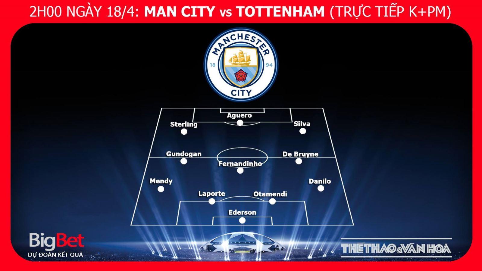 man city, tottenham, trực tiếp man city vs tottenham, trực tiếp bóng đá, lịch thi đấu Cúp 1, soi kèo man city vs tottenham