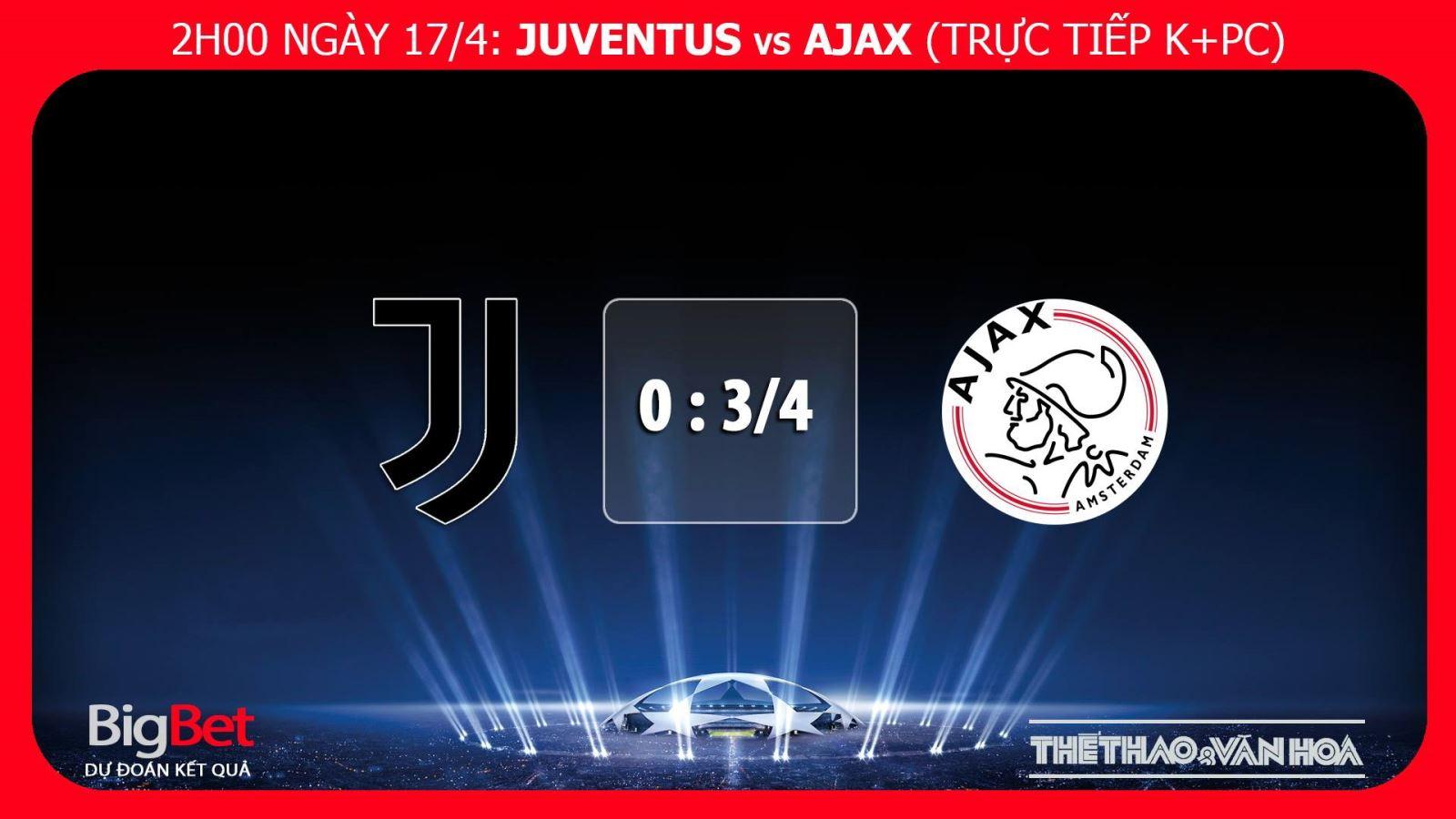 soi kèo Juventus vs Ajax, trực tiếp bóng đá, trực tiếp Juventus vs Ajax, Juventus, Ajax, xem trực tiếp Juventus vs Ajax ở đâu