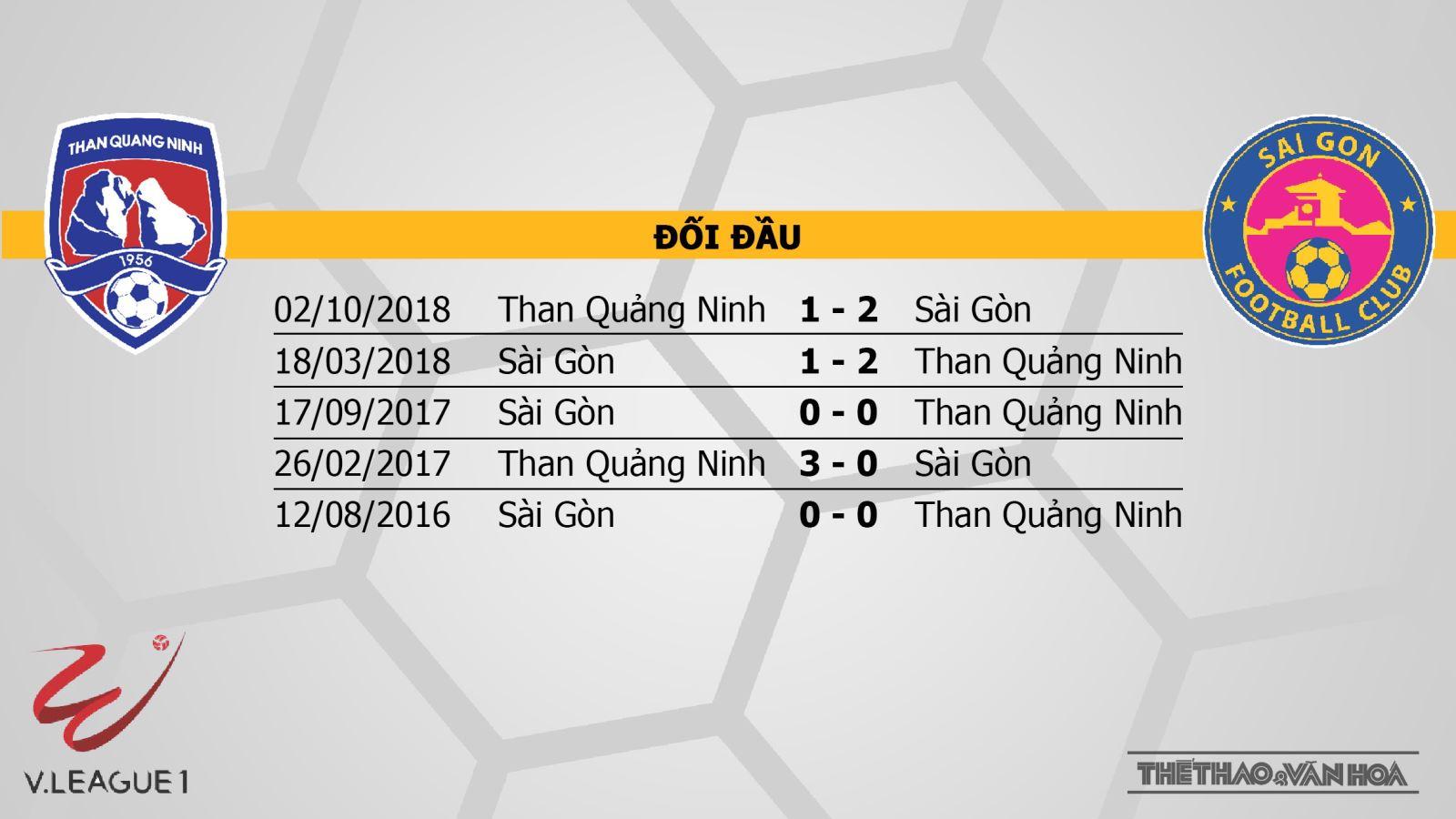 TTTV, Than Quảng Ninh, truc tiep bong da, trực tiếp bóng đá, Than Quảng Ninh vs Sài Gòn, Sài Gòn, truc tiep Than Quảng Ninh, VLeague 2019, xem bong da truc tuyen, TTTV, FPT TH