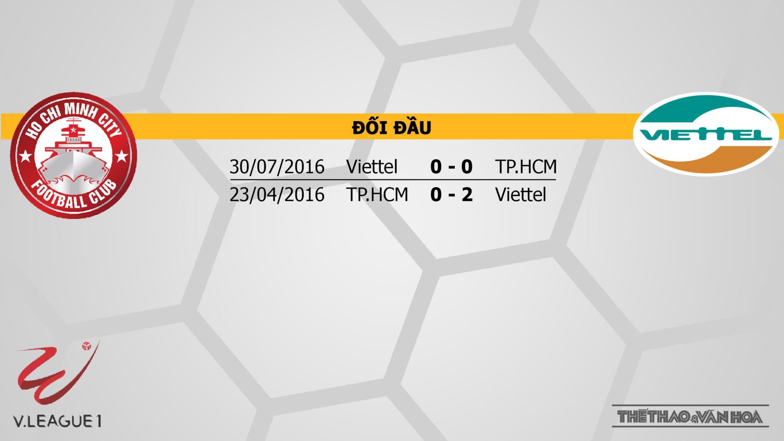 FPT Play, TPHCM vs Viettel, truc tiep bong da, trực tiếp bóng đá, TPHCM, Viettel, VLeague 2019, xem bong da truc tuyen, FPT, trực tiếp TPHCM vs Viettel