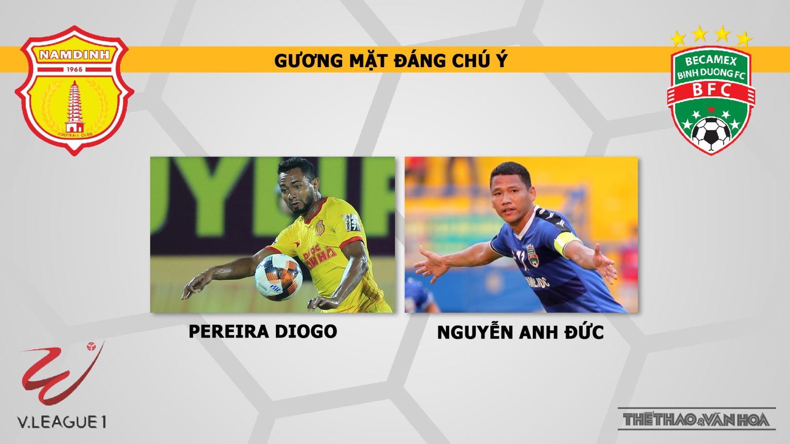Nam Định vs Bình Dương. VTV6. VTC3. Trực tiếp bóng đá. Xem truc tiep bong da