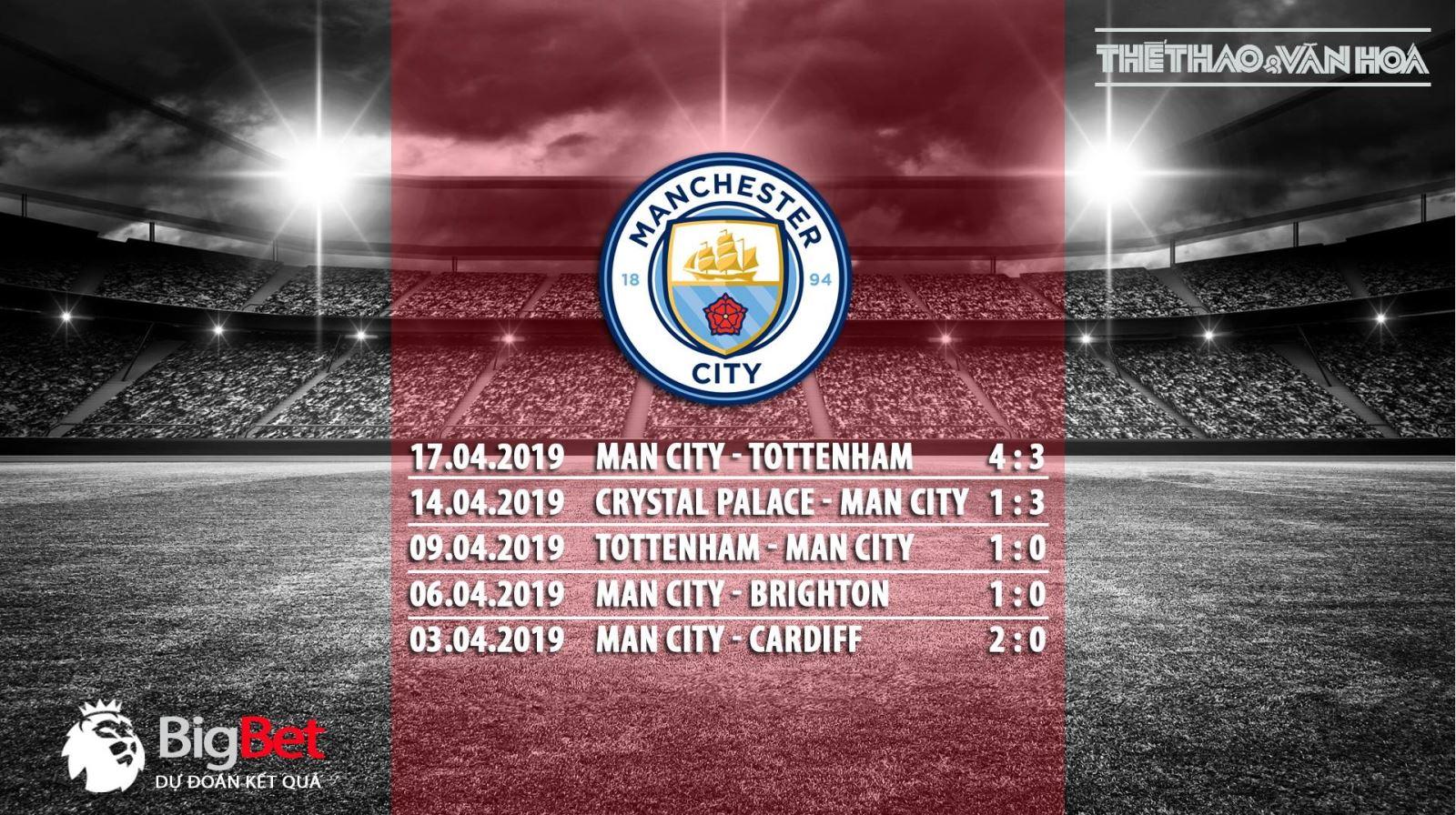 soi kèo Man City vs Tottenham, nhận định Man City vs Tottenham, trực tiếp Man City vs Tottenham, Man City, Tottenham, trực tiếp bóng đá