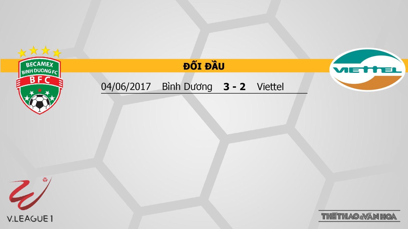 trực tiếp bóng đá, Bình Dương, Bình Dương vs Viettel, truc tiep Bình Dương vs Viettel, trực tiếp Viettel, link trực tiếp V League 2019, xem bóng đá trực tuyến, trực tiếp Bình Dương