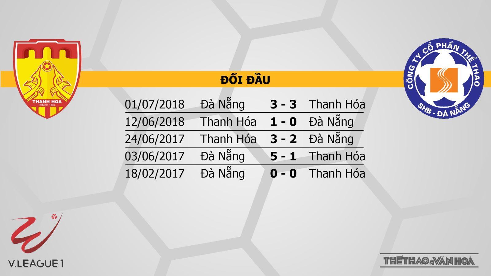 Thanh Hóa vs SHB Đà Nẵng, soi kèo Thanh Hóa vs SHB Đà Nẵng, trực tiếp Thanh Hóa vs SHB Đà Nẵng, nhận định Thanh Hóa vs SHB Đà Nẵng