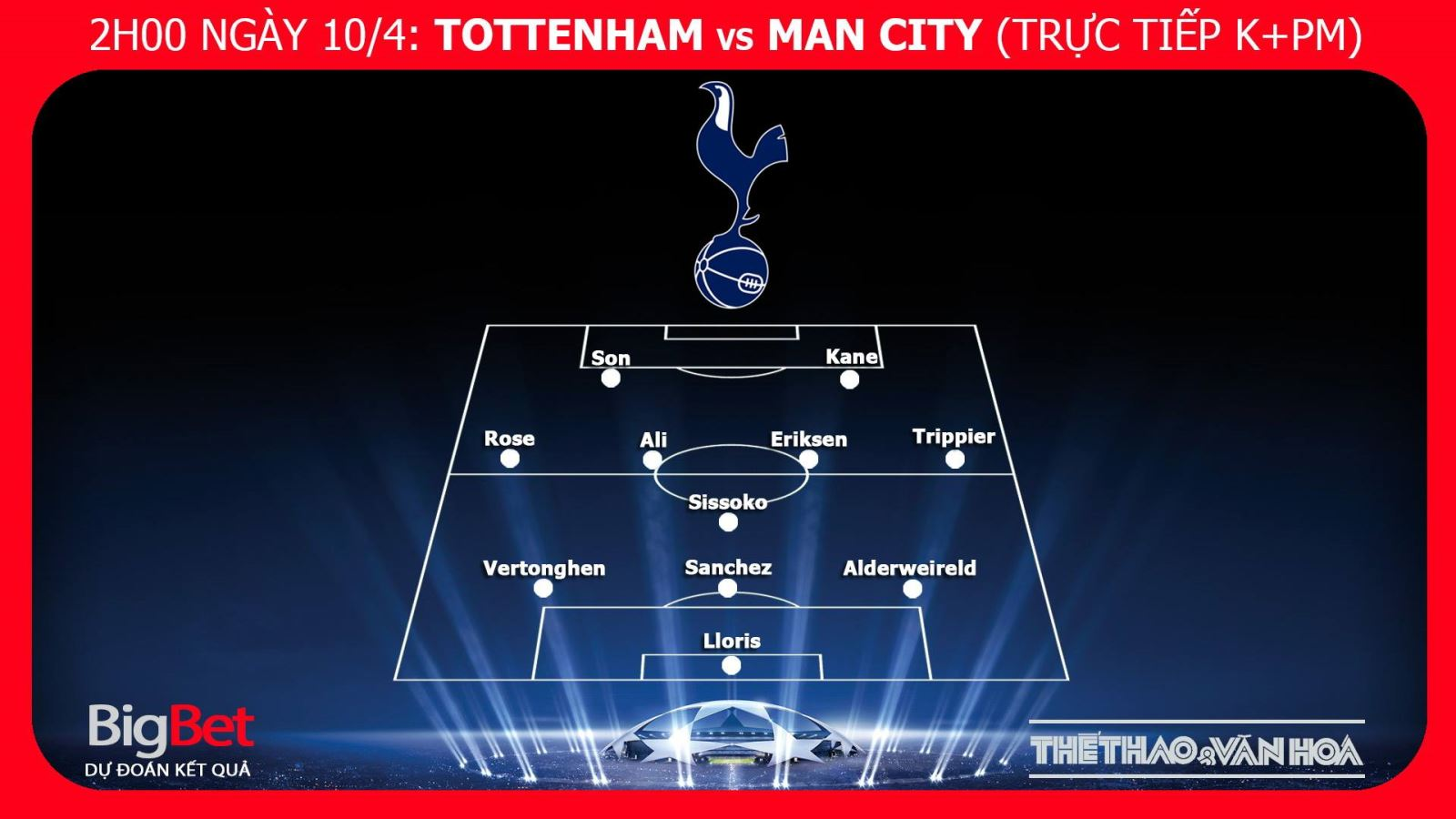 Tottenham vs Man City, Tottenham, Man City, Spurs, Manchester City, MC, Man City vs Tottenham, Tottenham đối đầu Man City, Tottenham gặp Man City.