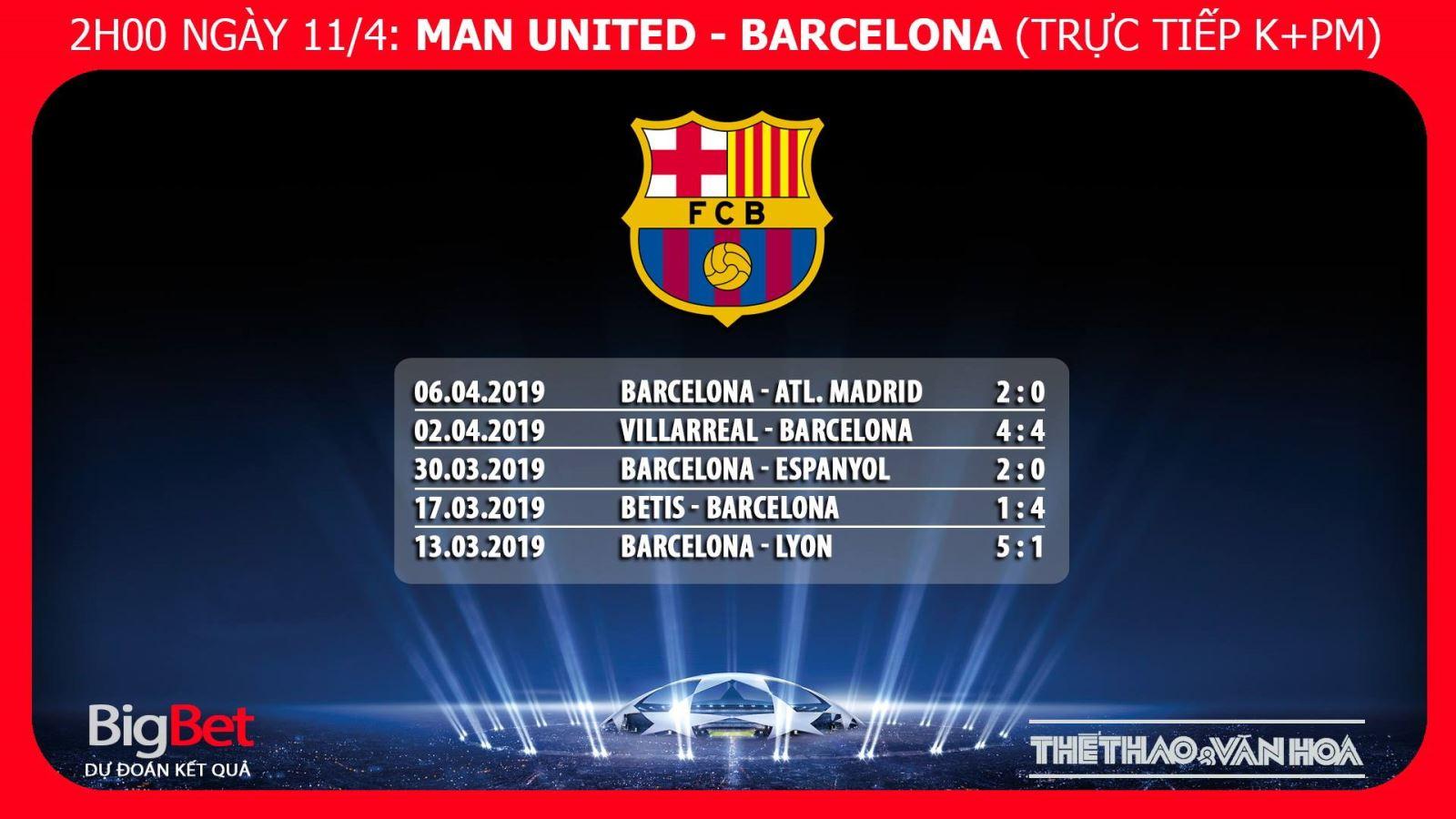 Kèo MU vs Barca, soi kèo MU vs Barca, kèo MU vs Barcelona, soi kèo Barca vs MU, kèo bóng đá, dự đoán bóng đá, nhận định MU vs Barca, tỉ lệ cược MU vs Barca, kèo MU, kèo Barca