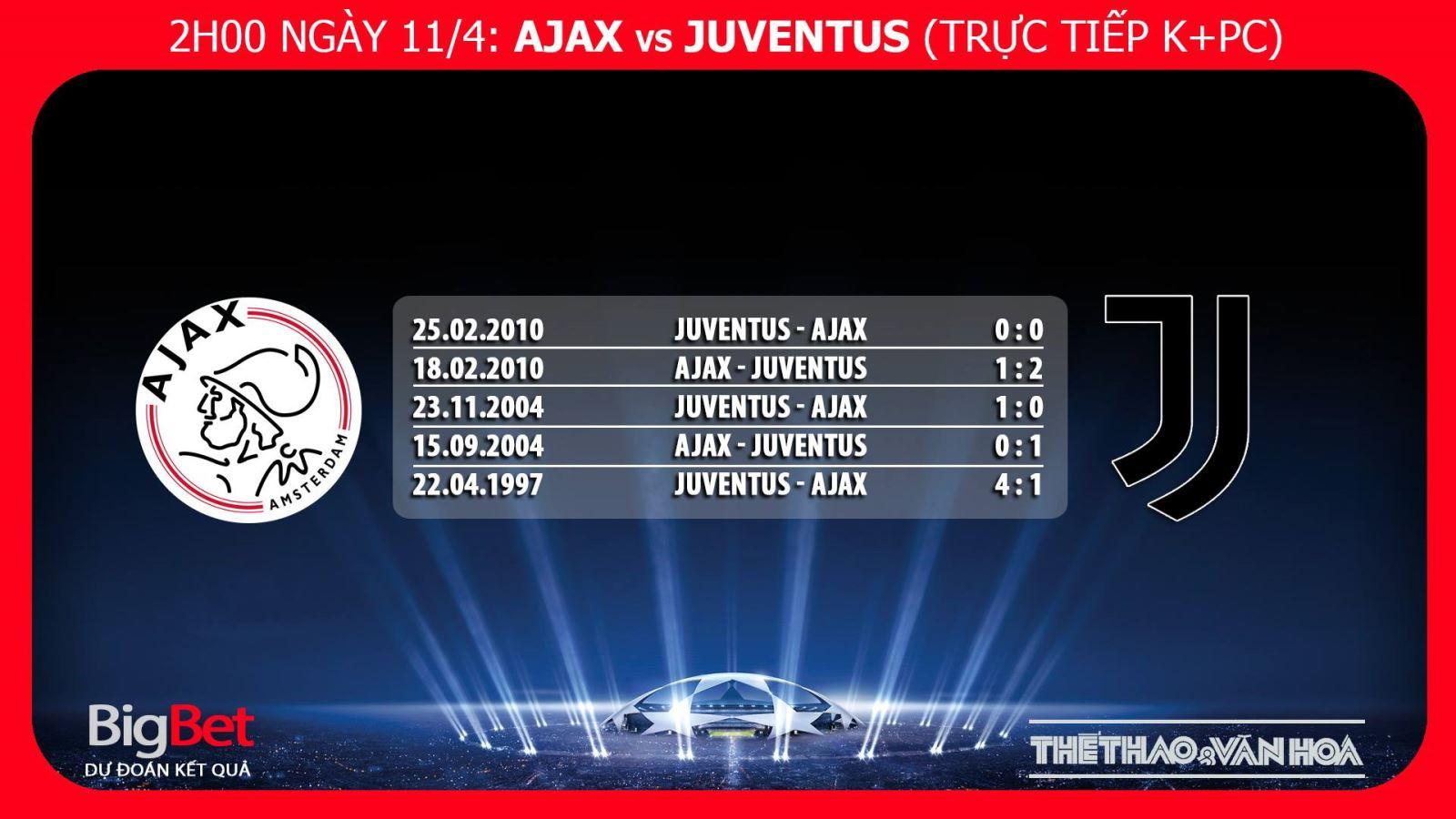 Trực tiếp Ajax vs Juventus, xem trực tiếp Juventus vs Ajax, trực tiếp bóng đá Ajax vs Juventus, truc tiep Juve vs Ajax, xem truc tiep Ajax vs Juventus o dau?