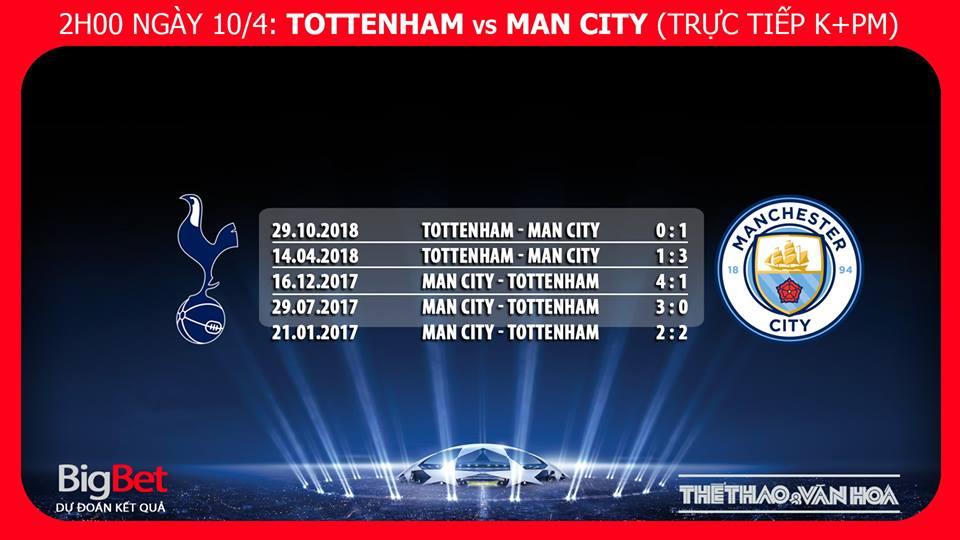 Kèo Tottenham vs Man City, soi kèo Tottenham vs Man City, kèo bóng đá, dự đoán bóng đá, nhận định Tottenham vs Man City, tỉ lệ cược Tottenham vs Man City.