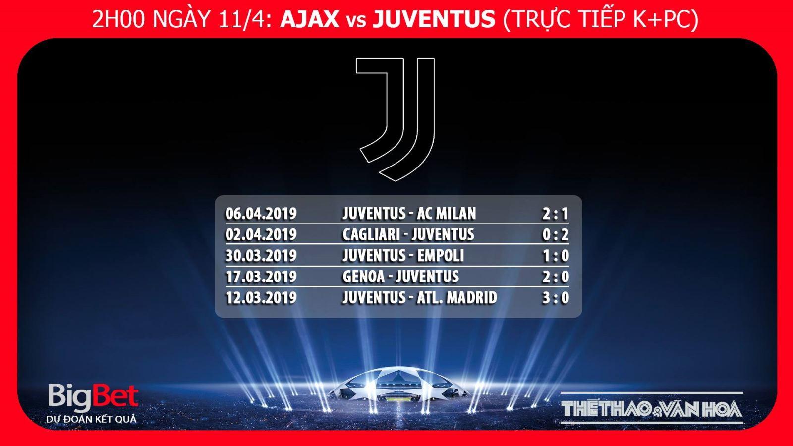 Kèo Ajax vs Juventus, soi kèo Ajax vs Juve, kèo Juve vs Ajax, soi kèo Juventus vs Ajax, kèo bóng đá, dự đoán bóng đá, nhận định Ajax vs Juve, tỉ lệ cược Juventus vs Ajax, kèo Ajax, kèo Juventus