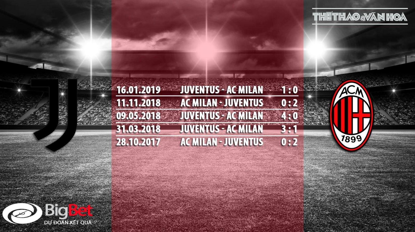 soi kèo juventus vs ac milan, juventus, ac milan, nhận định juventus vs ac milan, trực tiếp bóng đá, trực tiếp juventus vs ac milan