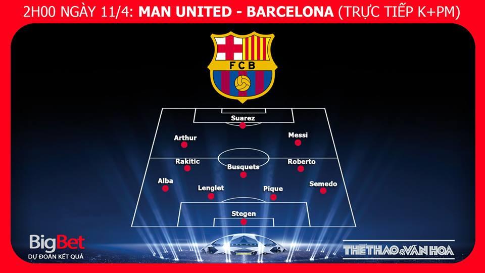 MU vs Barca, soi keo MU vs Barca, MU, Barcelona, truc tiep MU vs Barca, truc tiep bong da, keo bong da, lich thi dau c1, tu ket cup c1, c1, truc tuyen