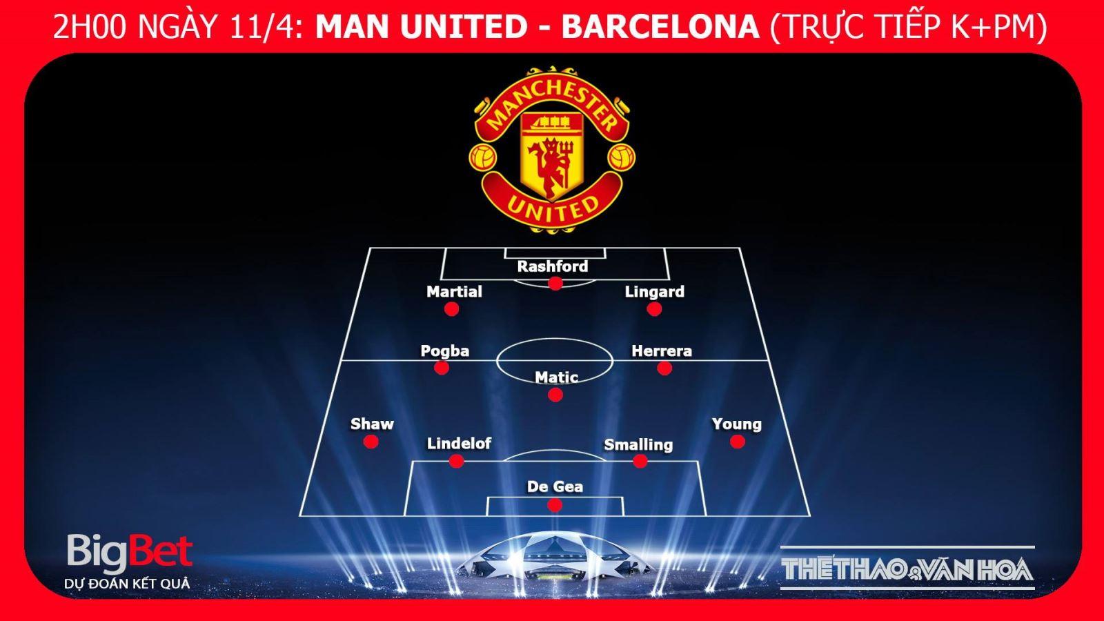 MU vs Barca, MU, Barca, Manchester United, Barcelona, Barca vs MU, Barcelona vs MU, MU đối đầu Barca, MU gặp Barcelona