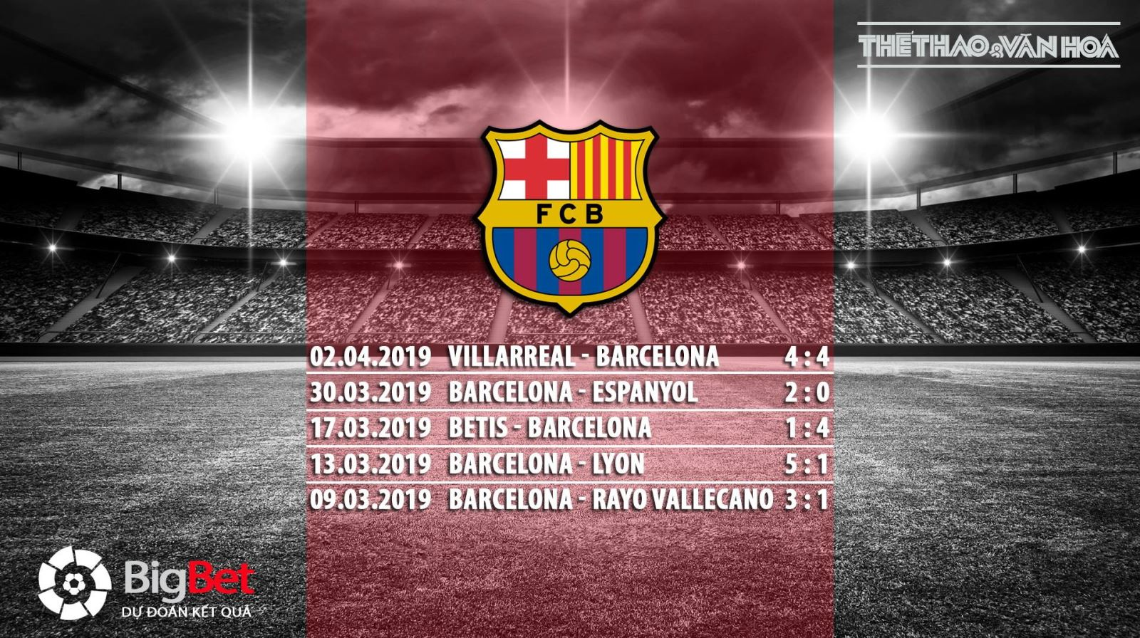Nhận định Barcelona vs Atletico Madrid, dự đoán Barcelona vs Atletico Madrid, tỷ lệ Barcelona vs Atletico Madrid, soi kèo Barcelona vs Atletico Madrid, Barcelona vs Atletico Madrid