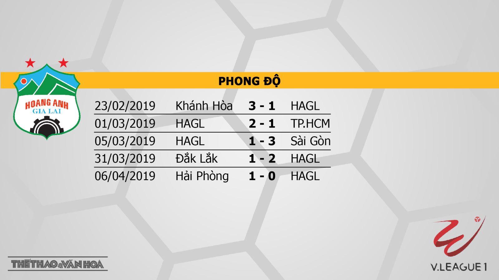 """FPT Play, truc tiep FPT Play, HAGL vs Than Quảng Ninh, truc tiep HAGL vs Than Quảng Ninh, lich thi dau v league 2019, truc tiep bong da, HAGL, Than Quảng Ninh, bang xep hang v league 2019"""""""