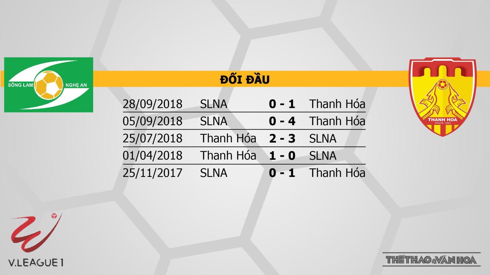 SLNA vs Thanh Hóa, SLNA, truc tiep bong da, trực tiếp bóng đá, truc tiep SLNA vs Thanh Hóa, VTV6, SLNA, link truc tiep SLNA, xem truc tiep VLeague 2019