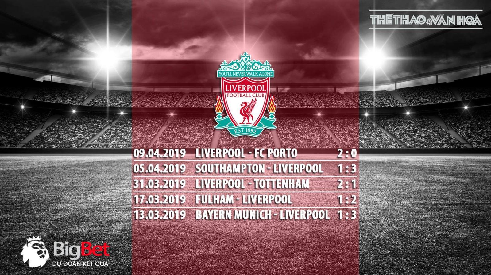 soi kèo Liverpool vs Chelsea, trực tiếp Liverpool vs Chelsea, trực tiếp bóng đá, Liverpool, Chelsea, xem trực tiếp Liverpool vs Chelsea ở đâu