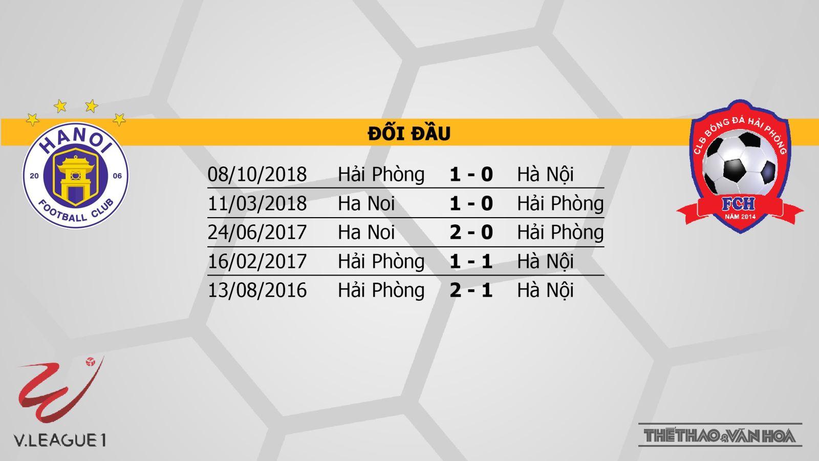 VTV6, Hà Nội FC, truc tiep bong da, trực tiếp bóng đá, Hà Nội vs Hải Phòng, Hải Phòng, Ha Noi, truc tiep Ha Noi, VLeague 2019, xem bong da truc tuyen, BĐTV