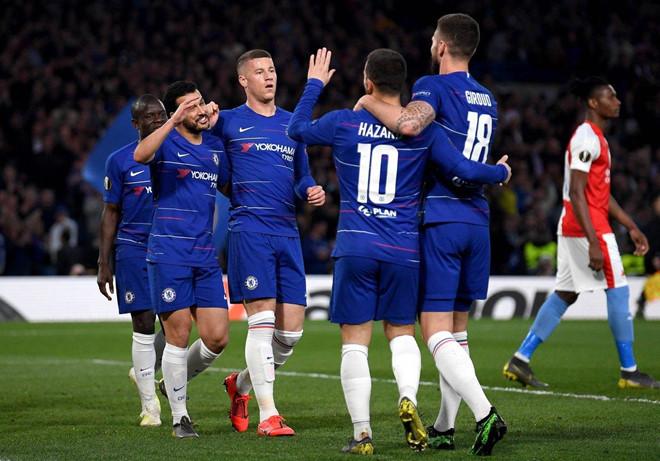 mu, manchester united, MU, Arsenal, Chelsea, Tottenham, Ngoại hạng Anh, Premier League, Top 4, cuộc đua Top 4