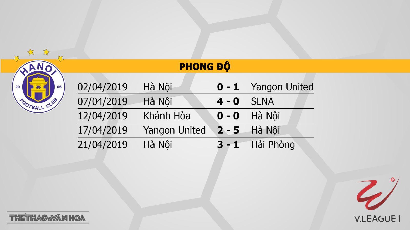 Hà Nội vs TPHCM, Hà Nội FC, TPHCM, truc tiep bong da, trực tiếp bóng đá, truc tiep Hà Nội, truc tiep Ha Noi vs TPHCM, v league 2019, truc tiep v league, VTV6, BDTV, FPT