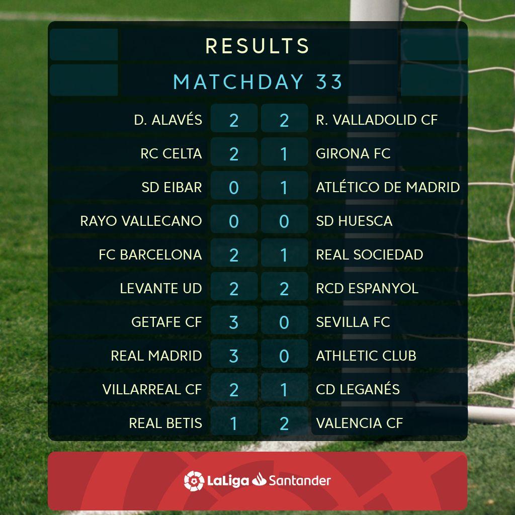 Real Madrid, Athletic Bilbao, real madrid, Karim Benzema, benzema, clip bàn thắng Real Madrid vs Athletic Bilbao, La Liga, bóng đá Tây Ban Nha