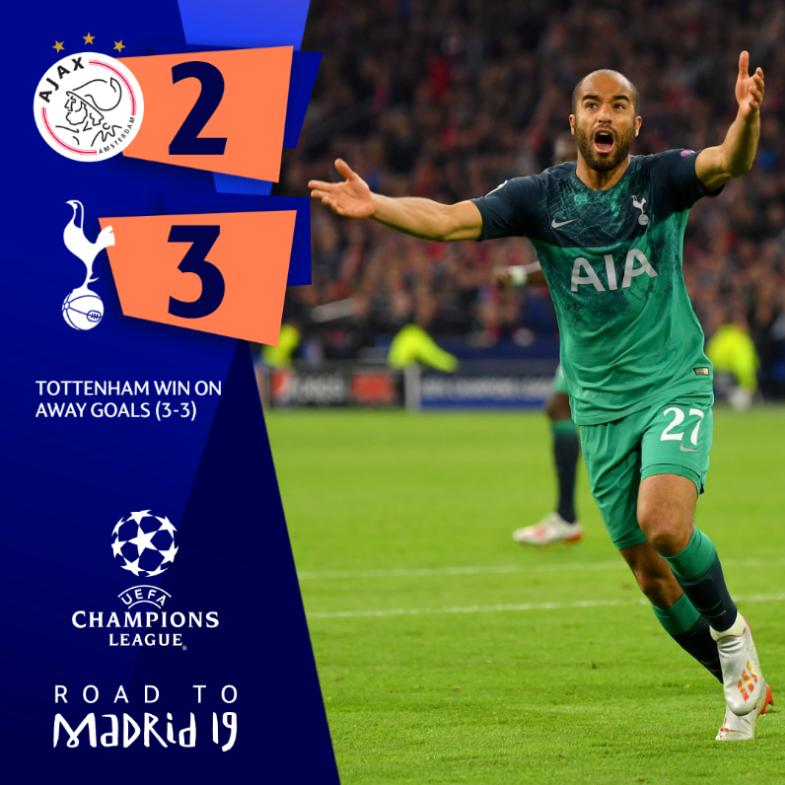 Is Lucas Moura Champions League Tied: Ajax 2-3 Tottenham. Kết Quả Tottenham Vs Ajax. Kết Quả C1