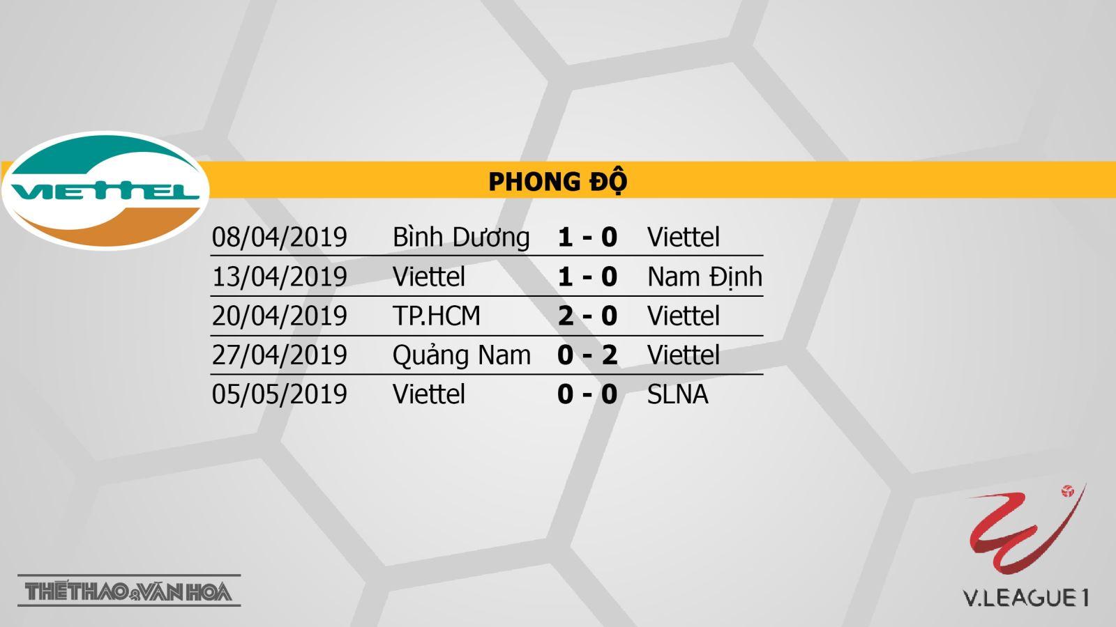 Viettel vsHAGL, Viettel, HAGL, truc tiep bong da, trực tiếp bóng đá, truc tiep Viettel, truc tiep Viettel vsHAGL, v league 2019, truc tiep v league, BDTV, FPT Play