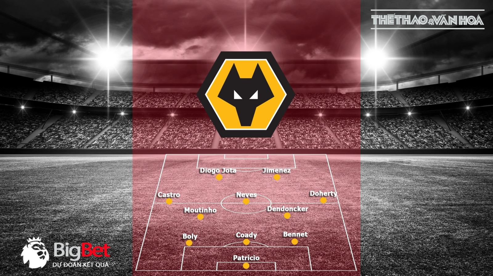 Liverpool vs Wolves, Liverpool, Wolves, trực tiếp bóng đá, trực tiếp Liverpool vs Wolves, Ngoại hạng Anh, xem trực tiếp Liverpool vs Wolves ở đâu, soi kèo Liverpool vs Wolves