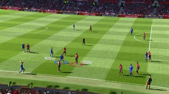 MU, Manchester United, Solskjaer, Pogba, fan MU chửi Pogba, kết quả MU, chuyển nhượng MU, MU kết thúc mùa giải, video clip MU 0-2 Cardiff, MU sa thải Solskjaer