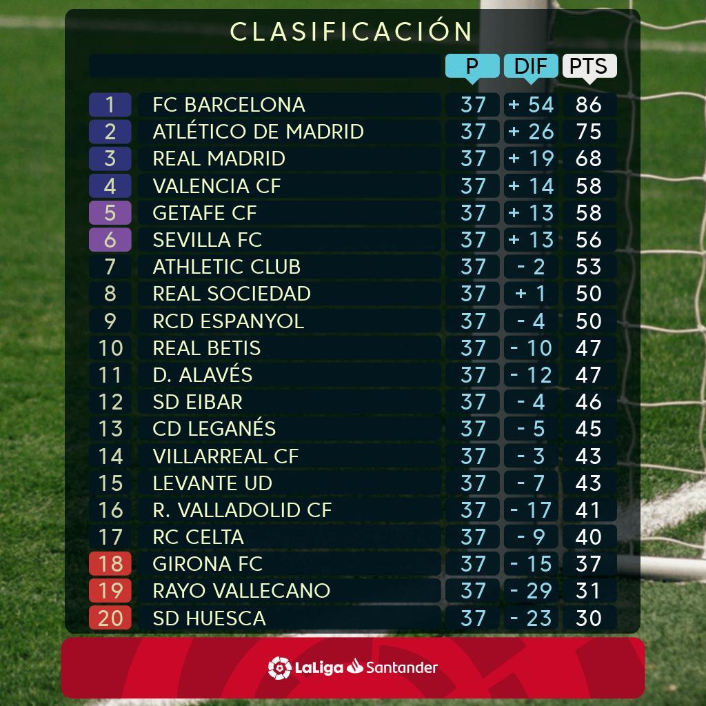 Barca, Barcelona, La Liga, Getafe, Barcelona 2-0 Getafe, kết quả Barcelona, trực tiếp Barca, trực tiếp bóng đá