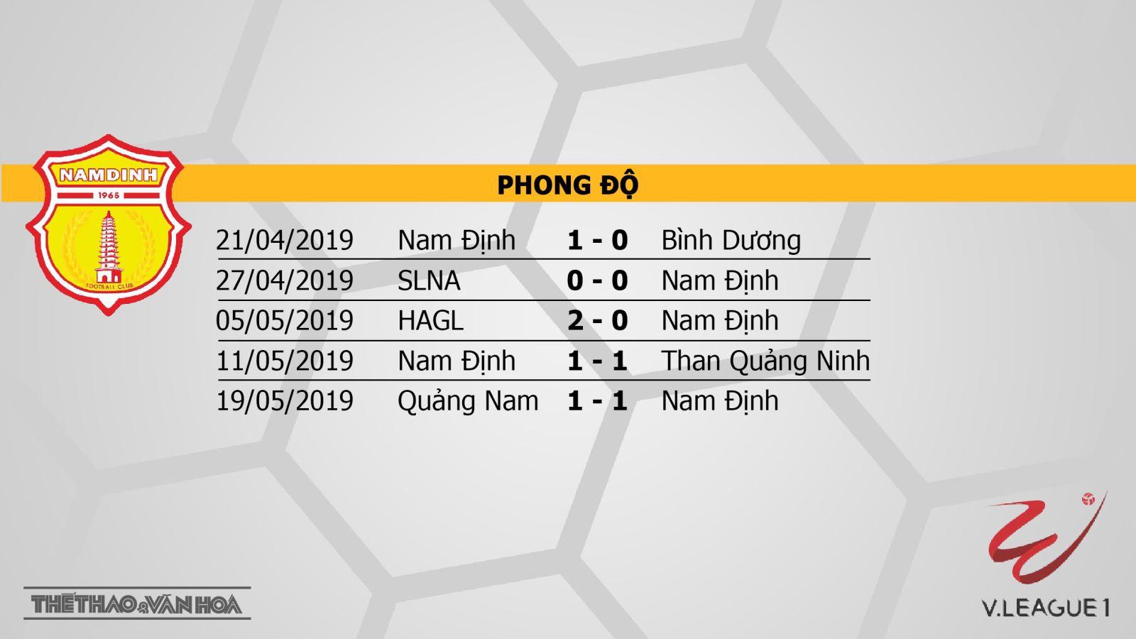Nam Định, Hà Nội, truc tiep bong da, trực tiếp bóng đá, Nam Định vs Hà Nội, Nam Dinh, Ha Noi FC, VTV6, BĐTV, FPT, lịch V League 2019, lịch thi đấu V League, truc tiep HAGL