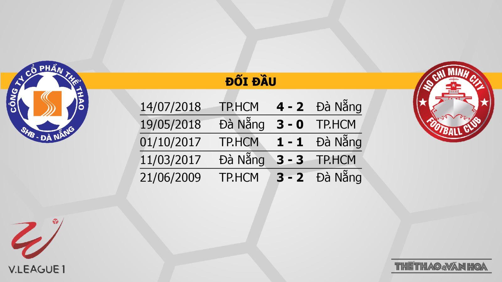 SHB Đà Nẵng vs TP.Hồ Chí Minh, trực tiếp SHB Đà Nẵng vs TP.Hồ Chí Minh, SHB Đà Nẵng, TP.Hồ Chí Minh, trực tiếp bóng đá, trực tiếp V-League