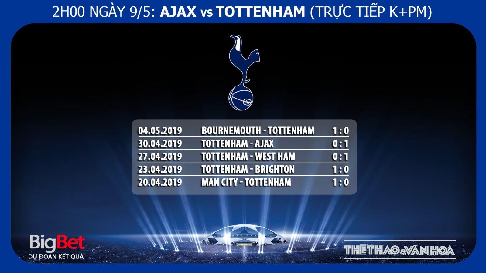 Ajax, Tottenham, Ajax vs Tottenham, soi kèo Ajax vs Tottenham, kèo Ajax vs Tottenham, kèo Tottenham, kèo Ajax, trực tiếp Tottenham vs Ajax, cúp C1, truc tiep bong da