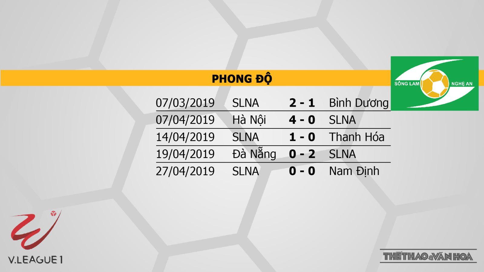 VTV6, Viettel vs SLNA, Viettel, SLNA, truc tiep bong da, trực tiếp bóng đá, truc tiep Viettel, truc tiep Viettel vs SLNA, v league 2019, truc tiep v league, BDTV