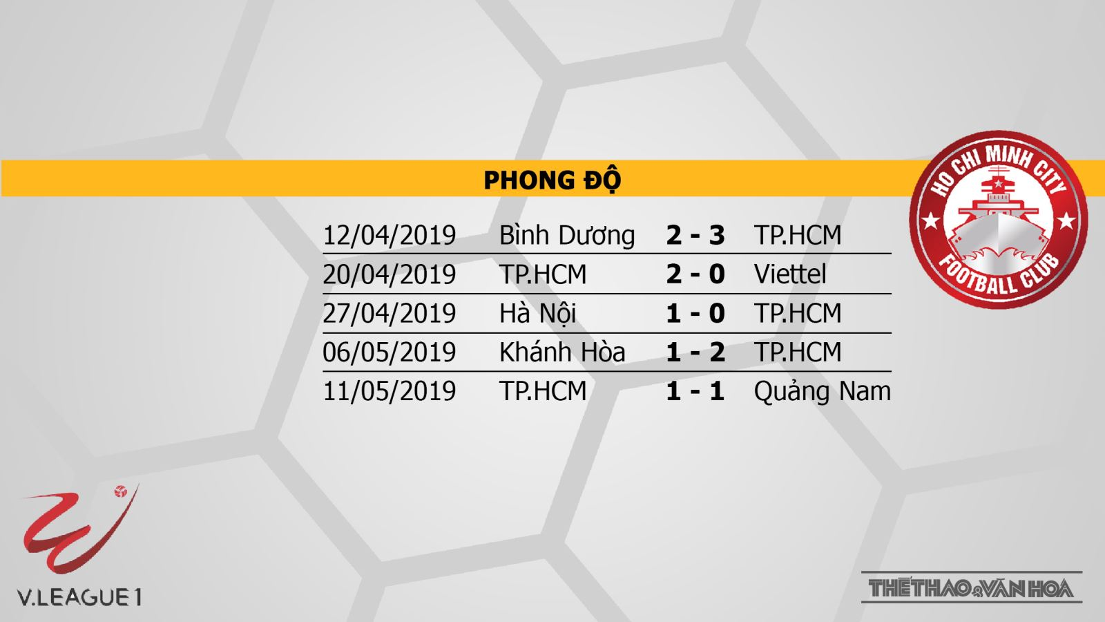 Than Quảng Ninh vsTP.Hồ Chí Minh, Than Quảng Ninh, truc tiep bong da, trực tiếp bóng đá, truc tiep Than Quang Ninh vs TP Ho Chi Minh, VTV6, bong da truc tuyen, FPT, BĐTV, V League