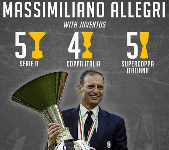 juventus, allegri, Juve, Max Allegri, jose mourinho, Antonio Conte, Pochettino, dider Deschamps, pep guardiola