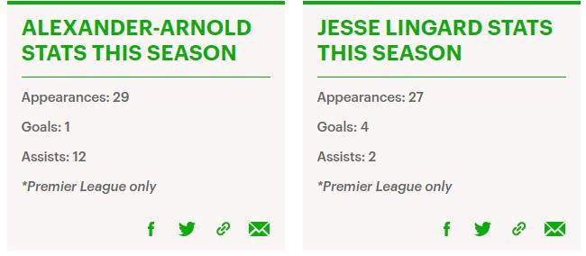 Alexander-Arnold, Liverpool, MU, Jesse Lingard, Manchester United, kiến tạo, Premier League, Ngoại hạng Anh, trực tiếp bóng đá