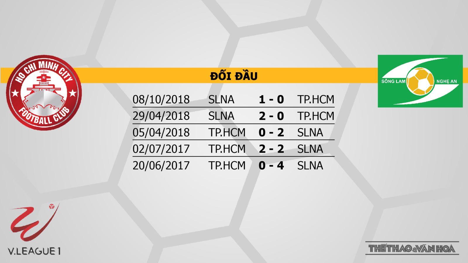 TP.Hồ Chí Minh vs SLNA, truc tiep bong da, trực tiếp bóng đá, TP.Hồ Chí Minh đấu với SLNA, VTV6, BĐTV, FPT,SLNA, Song Lam Nghe An, TP. Hồ Chí Minh, V League 2019, lịch thi đấu V League