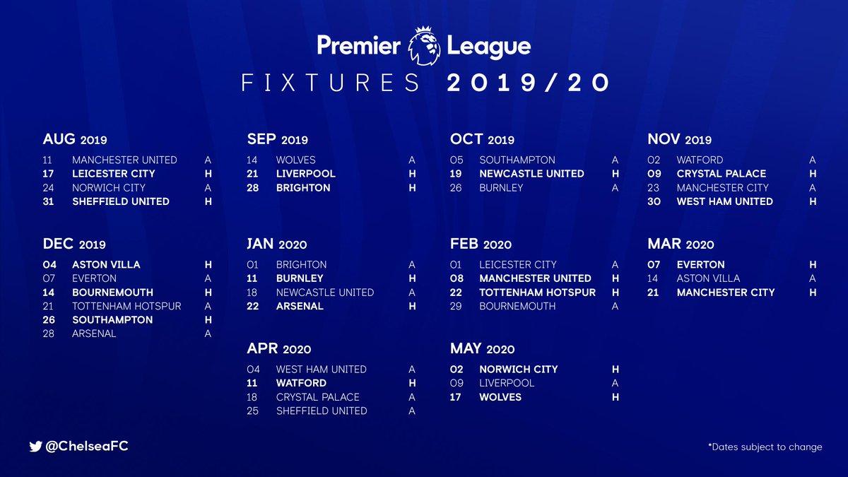 Chelsea, lịch thi đấu bóng đá của Chelsea, trực tiếp bóng đá, kết quả của Chelsea, BXH Ngoại hạng Anh, lịch thi đấu ngoại hạng Anh của Chelsea