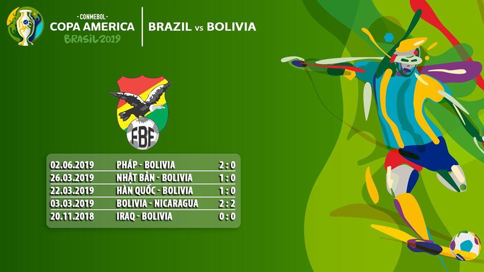 trực tiếp bóng đá, truc tiep bong da, xem bóng đá trực tiếp, Brazil vs Bolivia, Braxin đấu với Bolivia, lịch thi đấu Copa America 2019, Copa America 2019, Brazil, Bolivia