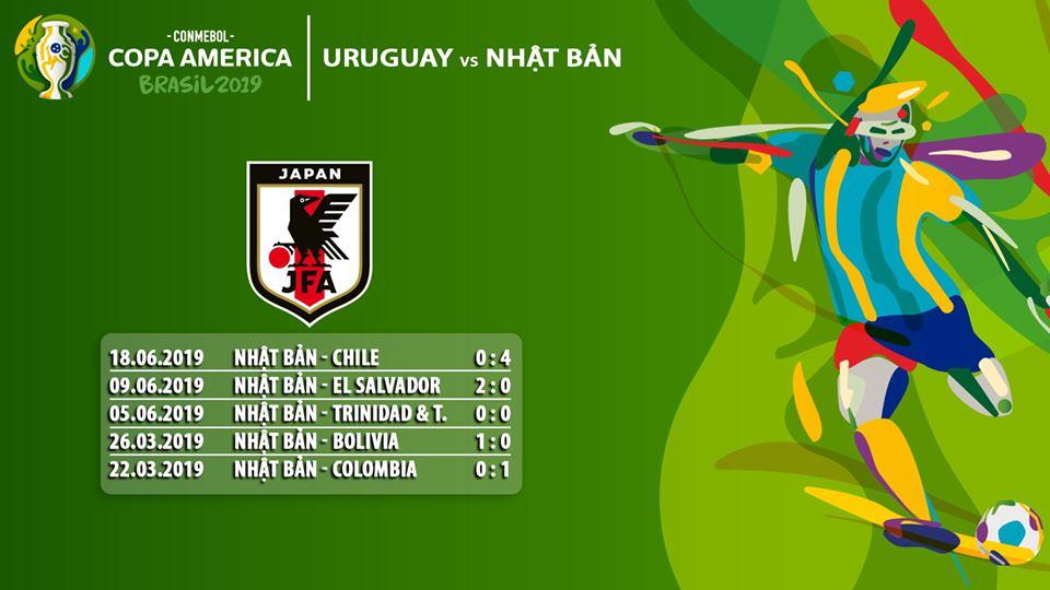 trực tiếp bóng đá, truc tiep bong da, Uruguay vs Nhật Bản, Uruguay đấu với Nhật Bản, soi kèo Uruguay vs Nhật Bản, xem bóng đá, trực tiếp Copa America 2019
