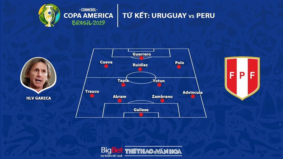 soi kèo Uruguay vs Peru, kèo bóng đá, keo bong da, trực tiếp bóng đá, truc tiep bong da, Uruguay đấu với Peru, Uruguay vs Peru, Copa America 2019, lich bong da Copa 2019