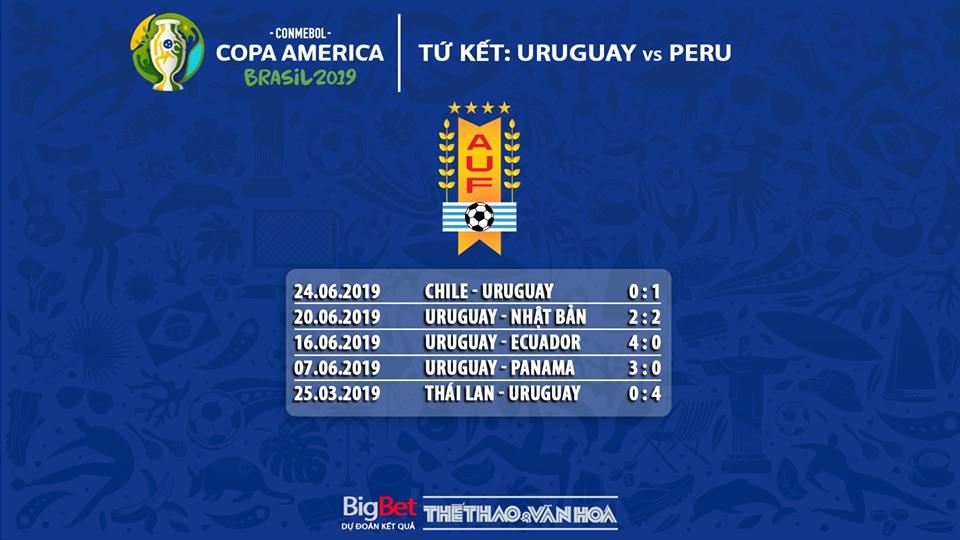 trực tiếp bóng đá, truc tiep bong da, truc tiep bong da hom nay, Uruguay vs Peru, Uruguay đấu với Peru, Uruguay, Uruguay vs Peru truc tiep, bong da