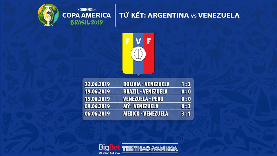 Argentina vs Venezuela, trực tiếp bóng đá Argentina vs Venezuela, Argentina, Venezuela, Copa America, soi kèo Argentina vs Venezuela, lịch thi đấu Copa America 2019