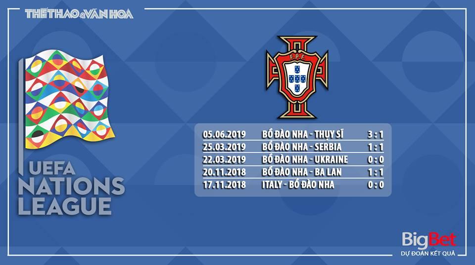 Bồ Đào Nha vs Hà Lan, Bồ Đào Nha, Hà Lan, soi kèo Bồ Đào Nha vs Hà Lan, nhận định Bồ Đào Nha vs Hà Lan , trực tiếp Bồ Đào Nha vs Hà Lan, trực tiếp bóng đá, UEFA Nations League, soi kèo UEFA Nations Le