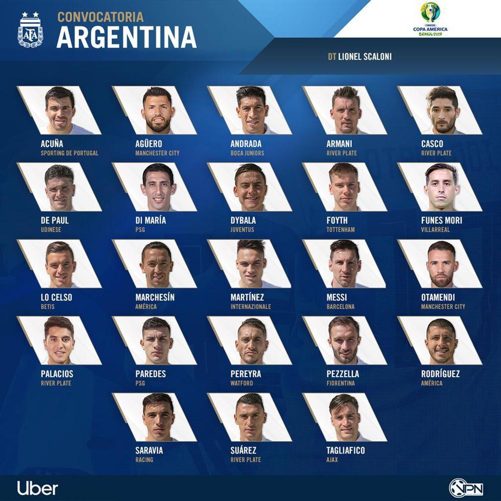 Argentina, danh sách cầu thủ Argentina ở Copa America 2019, trực tiếp bóng đá copa america, đội tuyển argentina, xem trực tiếp argentina ở đâu, xem trực tiếp copa america