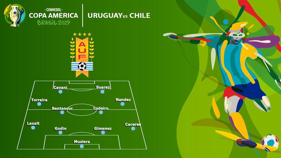 truc tiep bong da, soi kèo Uruguay vs Chile, trực tiếp bóng đá, Uruguay vs Chile, kèo bóng đá, Copa America 2019, Copa America, xem bóng đá, bóng đá, Chile, Uruguay