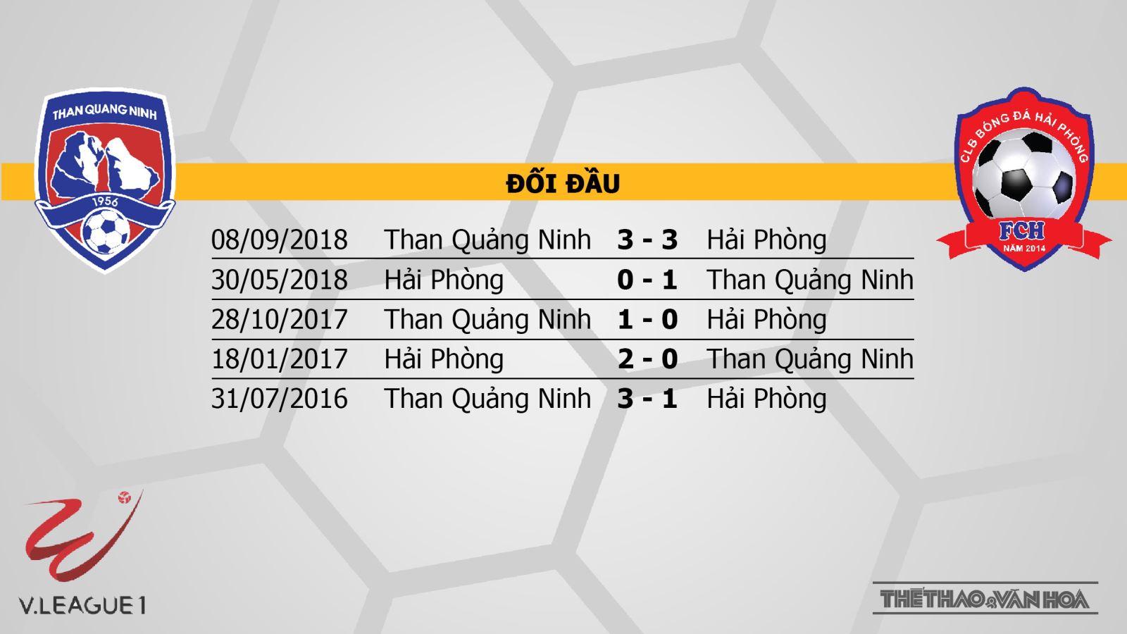 Than Quảng Ninh vs Hải Phòng FC, trực tiếp bóng đá, trực tiếp  Than Quảng Ninh vs Hải Phòng FC, Than Quảng Ninh, Hải Phòng FC
