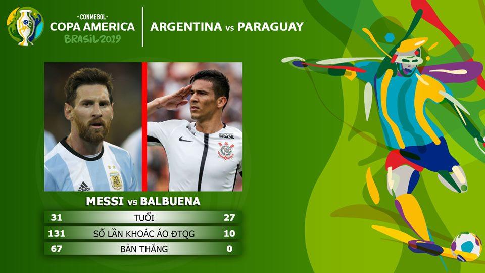 trực tiếp bóng đá, truc tiep bong da, Argentina vs Paraguay, Argentina đấu với Paraguay, soi kèo Argentina vs Paraguay, xem bóng đá, trực tiếp Copa America 2019